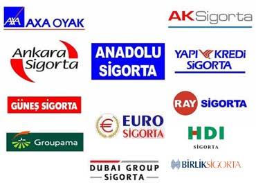 Sigorta Web Sitesi Açma Fiyatı 450 TL